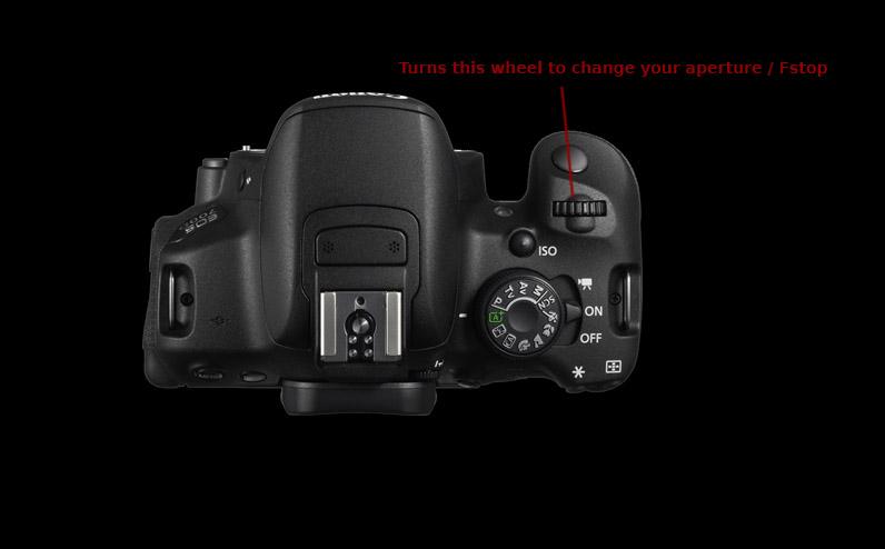 aperture select